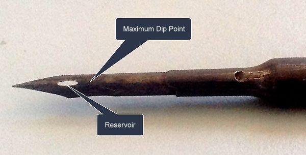 Dip Pen Maximum Dip Point