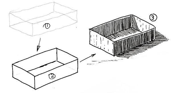Draw a box using pen and ink