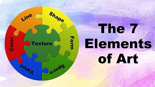 The 7 elements of art tutorial banner