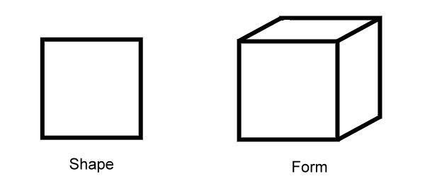 shape vs form example
