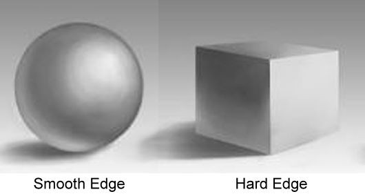 ball and block sketches indicating value transitions